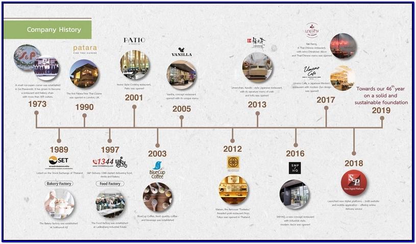 Jasa Penulisan Sejarah Perusahaan di Indonesia