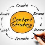 Bagaimana Content Strategy yang Tepat Bagi Sebuah Blog dengan Niche Spesifik?