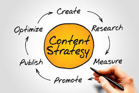 siklus content strategy